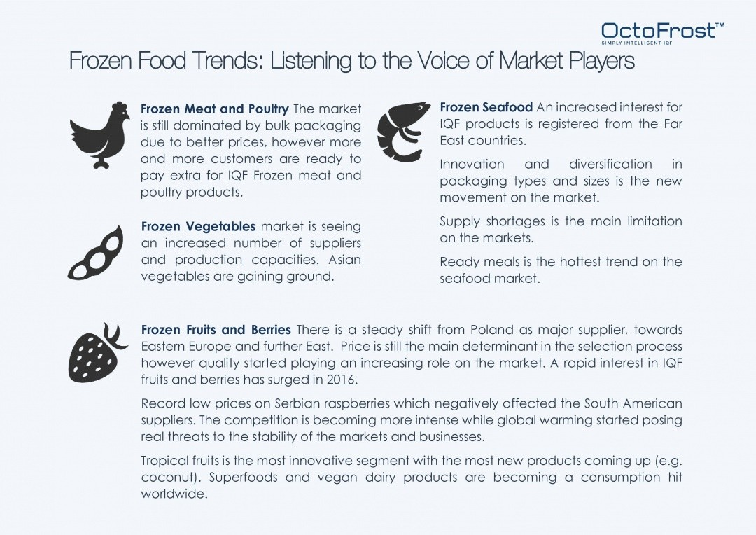 FROZEN FOODS TRENDS: LISTENING TO THE VOICE OF MARKET PLAYERS